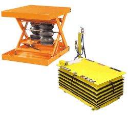 Lift and Tilt Tables